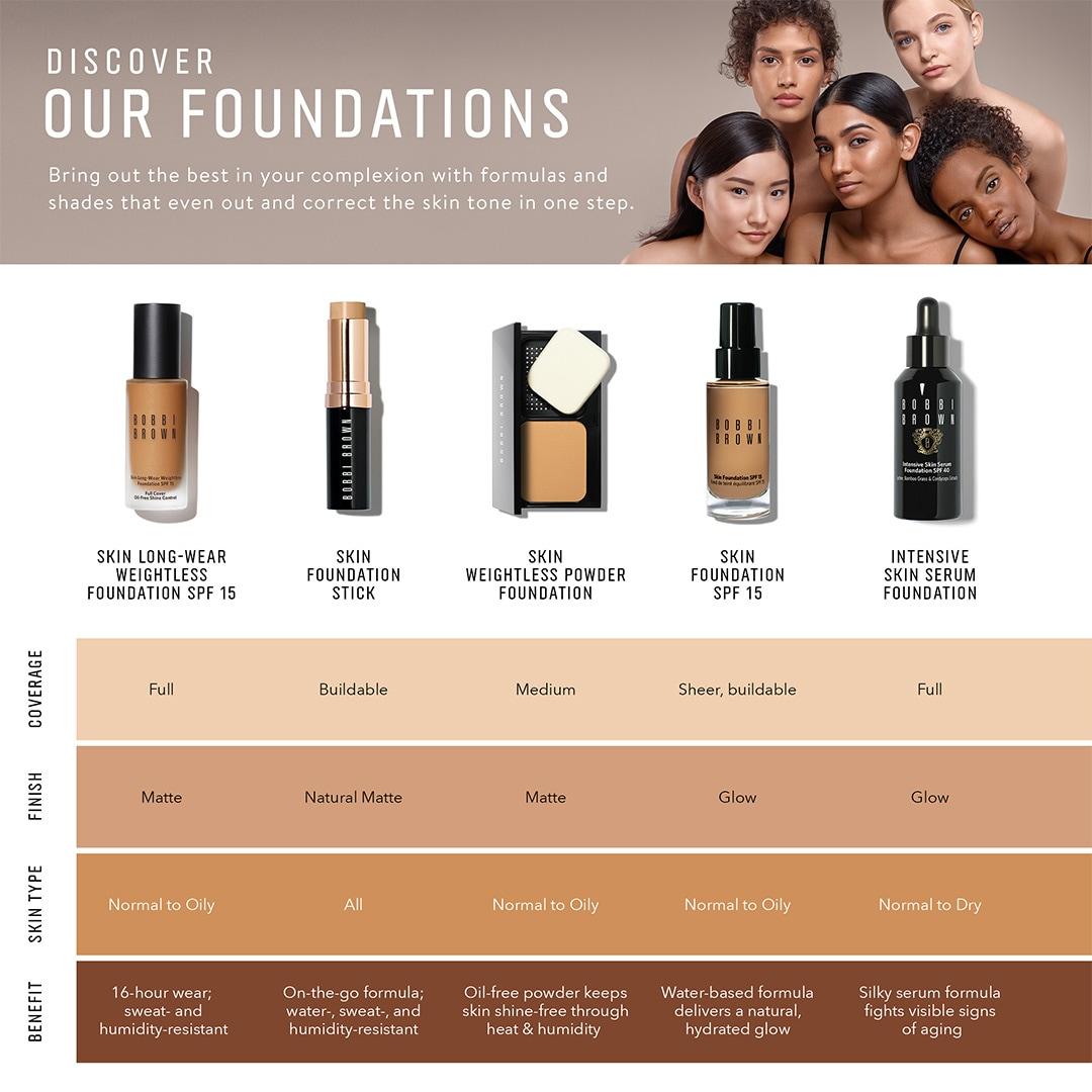 美国常见的护肤品和化妆品介绍